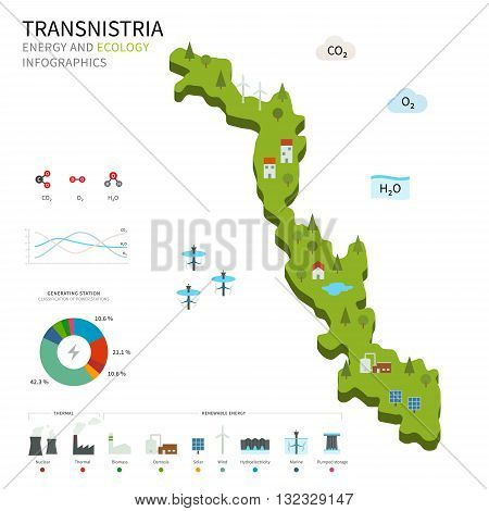 Energy industry and ecology of Transnistria vector map with power stations infographic.