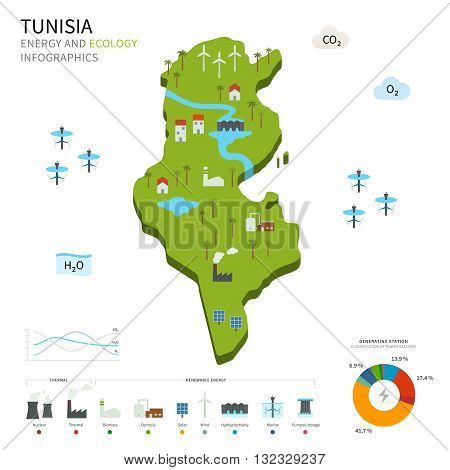 Energy industry and ecology of Tunisia vector map with power stations infographic.