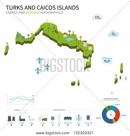 Energy industry and ecology of Turks and Caicos Islands vector map with power stations infographic.