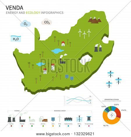 Energy industry and ecology of Venda vector map with power stations infographic.