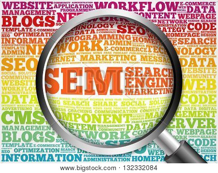 Sem (search Engine Marketing) Word Cloud