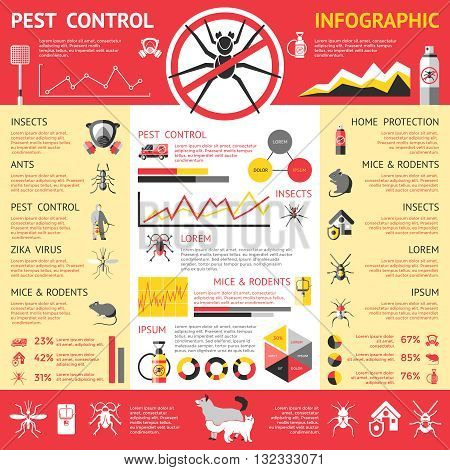 Pest control infographics with insects rodents pets protective clothes means of destruction diargrams graphs statistics vector illustration