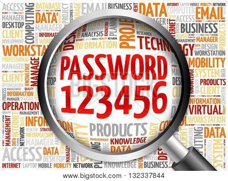 Easy Password 123456 Word Cloud