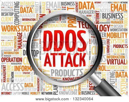 Ddos Attack Word Cloud