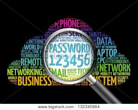 Easy Password 123456 Word Cloud