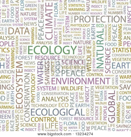 ECOLOGY. Seamless vector pattern with word cloud. Word cloud concept illustration of  association terms.