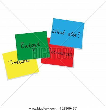 notice card for project planning with words budget timeline and ressources
