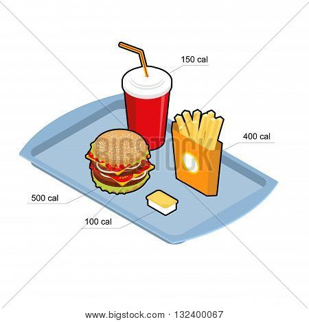 Fast Food Set. Calorie Dishes. Big Fresh Hamburger. Delicious Frying Potatoes. Cold Drink Red Dispos