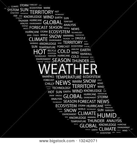 WEATHER. Word collage on black background. Illustration with different association terms.