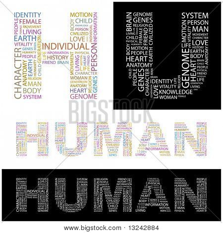 HUMAN. Word collage. Illustration with different association terms.