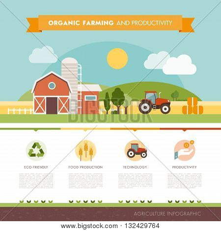 Organic farming and industrial food production infographic with icons and text country landscape with farm fields and tractor