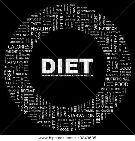DIET. Word collage on black background. Illustration with different association terms.