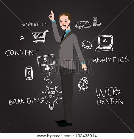 teaching web design analytics branding and content marketing vector