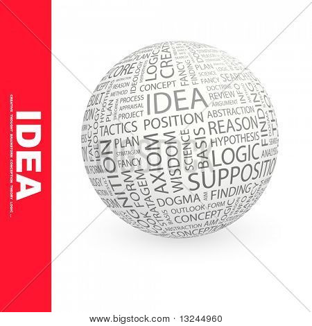 IDEA.Globe with different association terms.