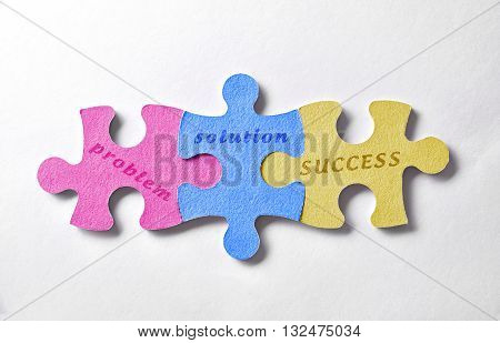 Puzzle Representation Success In Providing Solutions To Business Problems