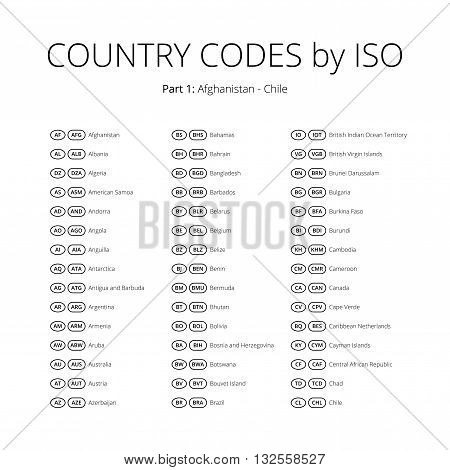 Country code vector marks set. Iso area code sign collection. Country name abbreviation tag. Territory index contraction label. Two three letters country identity sticker. Translation markers letter