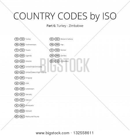 Country codes vector icons set. Iso area code sign collection. Country name abbreviation tag. Territory index contraction label. Two and three letters country identity sticker. Translation symbol.