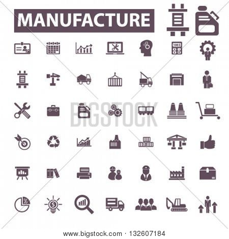 manufacture icons