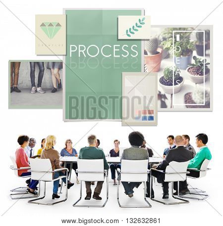 Process Procedures Steps System Task Concept