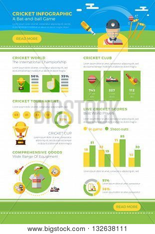 Colorful infographic cricket poster presenting information about club tournament goods and scores of best world players flat vector illustration