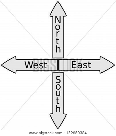 sign north south , North East West South Signpost Shows Travel Or Direction