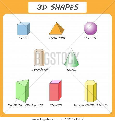 Vector 3d shapes.Educational poster for children.set of 3d shapes. Isolated solid geometric shapes. Cube cuboid pyramid sphere cylinder cone triangular prism hexagonal prism.Colorful collection