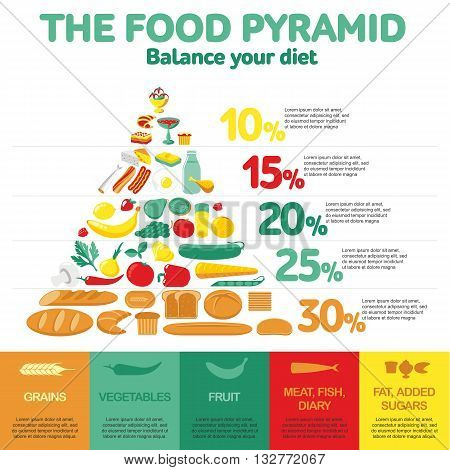 Food Pyramid. Health Food Infographic.