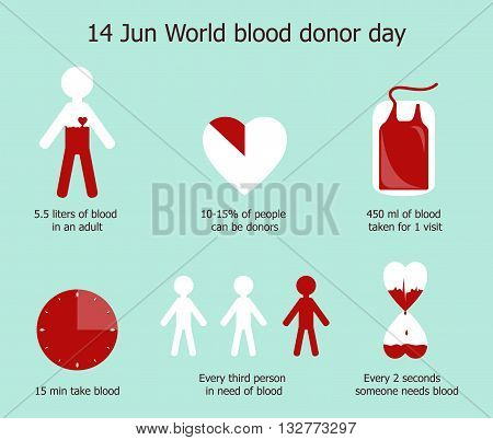 World blood donor day. Infographics. Facts about blood donation.