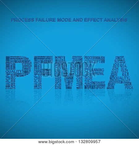 Process failure mode and effect analysis typography background. Blue background with main title PFMEA filled by other words related with process failure mode and effect analysis method. Vector illustration