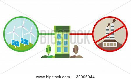 Green Energy And Pollution For House