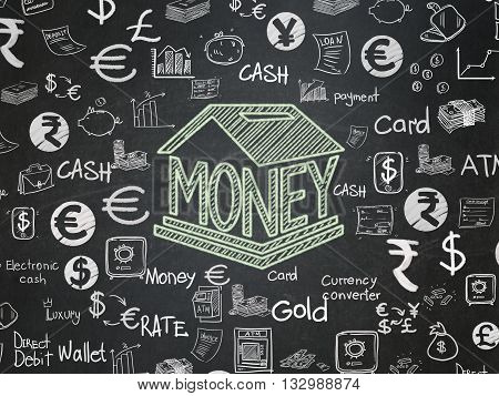 Currency concept: Chalk Green Money Box icon on School board background with  Hand Drawn Finance Icons, School Board