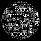 pic of human rights  - FREEDOM - JPG