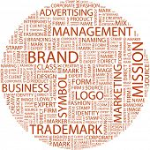 BRAND. Word collage on white background. Illustration with different association terms. poster