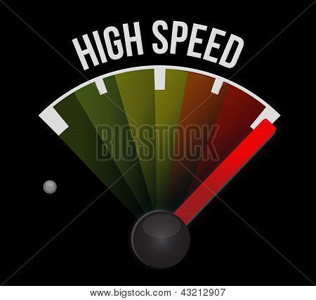 High Speed Speedometer