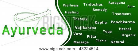 Ayurveda Heding and Text - Green Banner