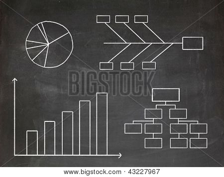 Infographics drawn out on a chalk board