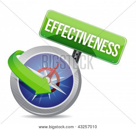 Effectiveness Glossy Compass
