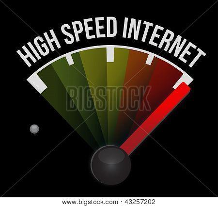 High Speed Internet Speedometer Scoring High Speed