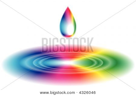 Rainbow Liquid Form