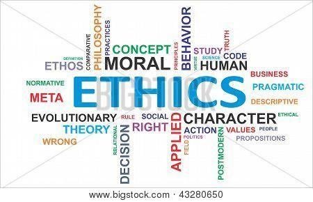 Palavra nuvem - ética