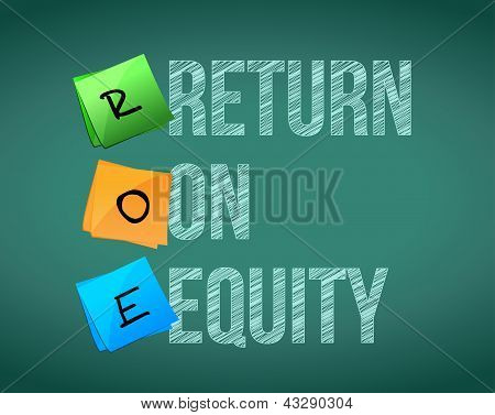 Financial Return On Equity Written