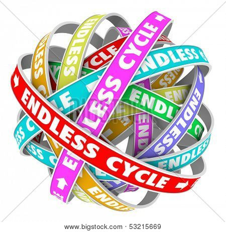 The words Endless Cycle on round circles in a pattern going around in a 3d sphere to illustrate neverending cyclical motion