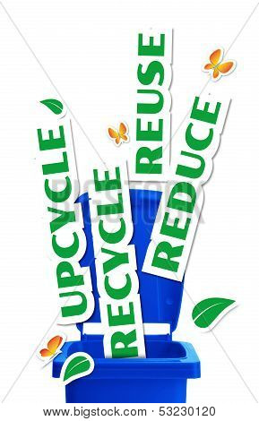 Reduce, Reuse, Upcycle, Recycle