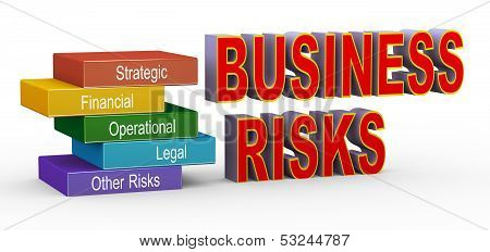 Illustration Of Business Risks Management
