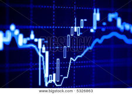 Stock Market Graphs.