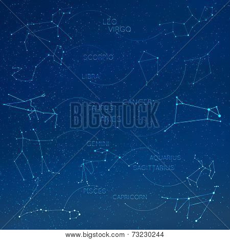 Zodiac constellation in skyline with many other stars