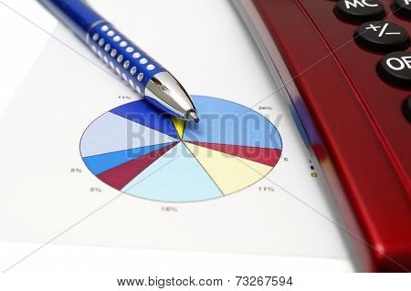 Make Business Concept With Pen, Calculator,graph