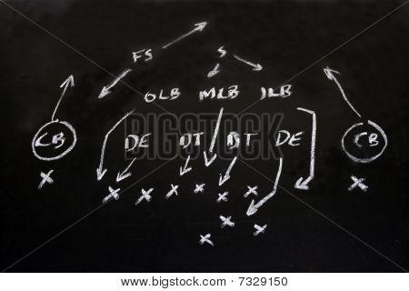 NFL American football formation tactics