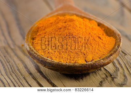 Turmeric Powder In  Wooden Spoon.