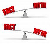 Постер, плакат: Weighing Fact And Myth Set